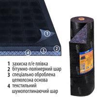 Теплошумоизоляция автомобильная ТШИ-П 1,5 (1500) * 5 м.п. (81117 (1))